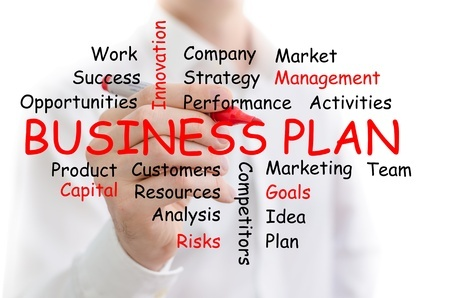 My Annual Business Plan Review