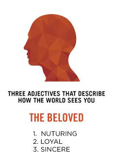 My Archetype: The Beloved (Branding)
